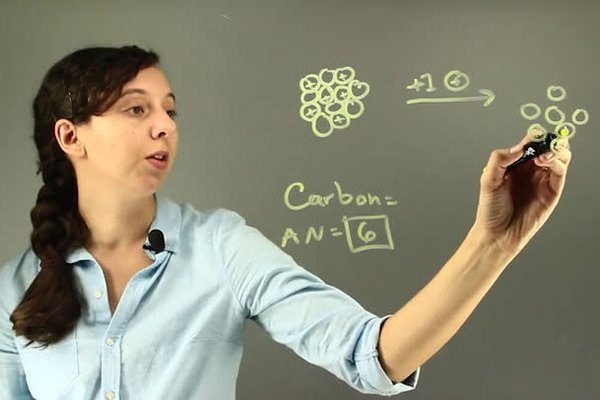 What Element Will Result if a Proton Is Added to the Nucleus of Carbon?