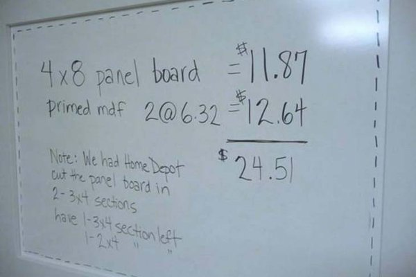 Pizarra para marcadores con anotaciones matemáticas