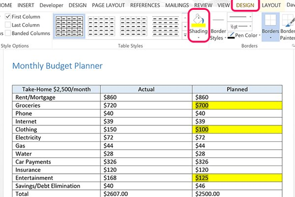 Highlight the expenses you need to focus on most.