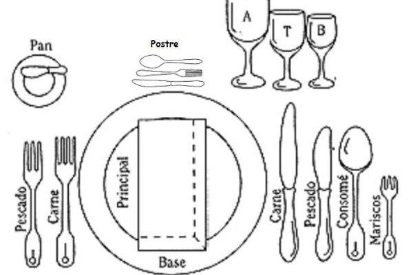 Imagen de la disposición tradicional de los cubiertos para una comida formal