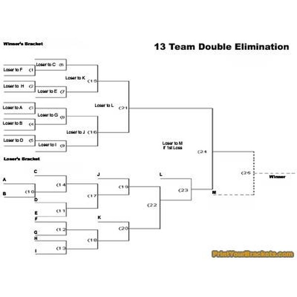 Winner and loser bracket template choice image template for Double elimination tournament bracket template