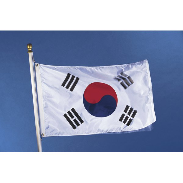 Has South Korea Had A Stable Democracy Since The 1950s