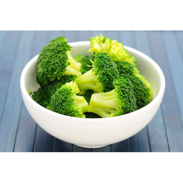 A bowl of broccoli.