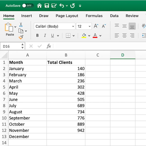 Monthly total clients chart in Excel.