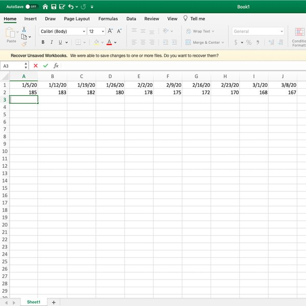 Weight loss chart in Excel.