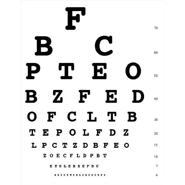 How to make your own eye chart healthfully
