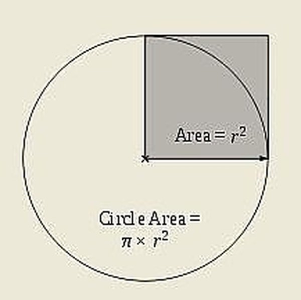 How to Use Pi to Compute Area and Circumference