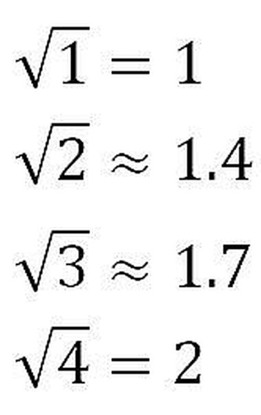 Note the Important Sqrt(2) and Sqrt(3)