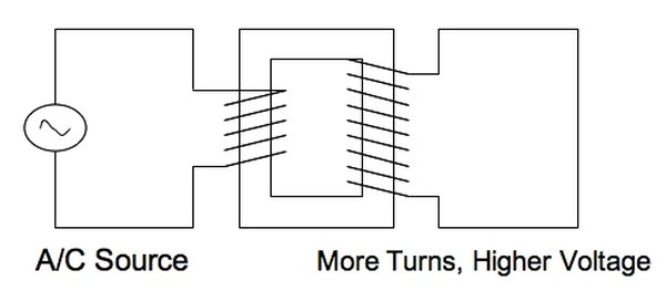 What Are the Functions of a Current Transformer? | Sciencing