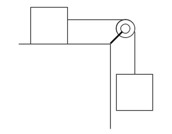Formula for a Pulley