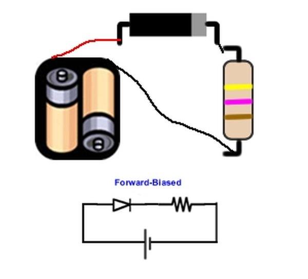 A forward-biased circuit.