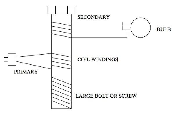 Linear Transformer
