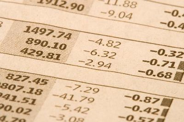 Shares prices are based on a mutual fund's net asset value.