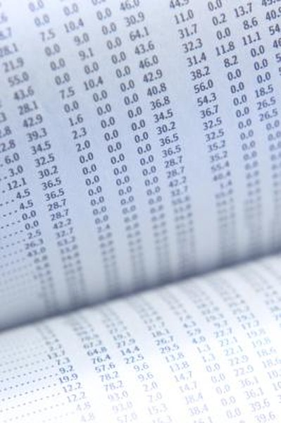 How do i calculate the value of my stock options