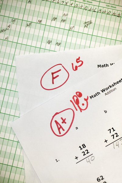 How Do I Improve Failing Grades When In Elementary School