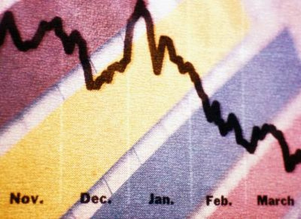 Economic growth rates or stock market returns -- this chart could apply to both.