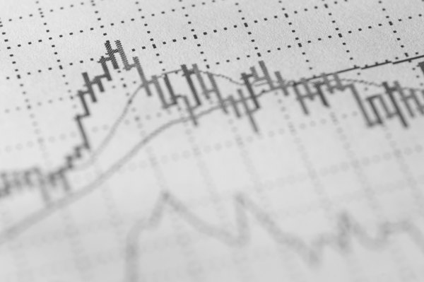 definition of divergence in stocks finance zacks