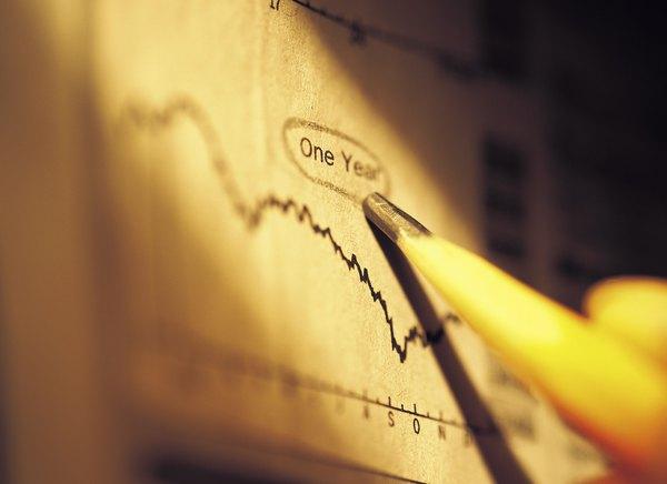 How do i read the stock market charts budgeting money