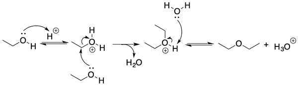 Condensation of ethanol to diethyl ether
