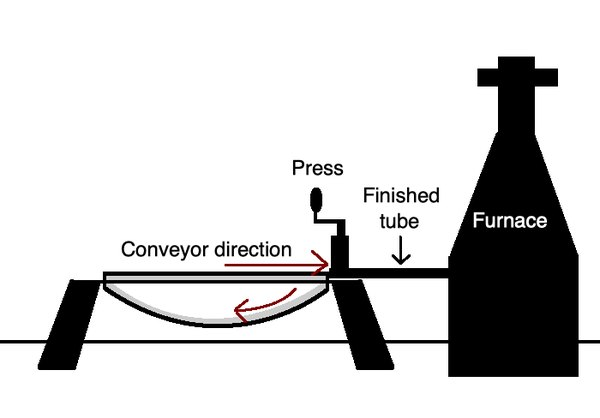 Whitehouse's butt-weld process, which would become the basis for modern pipe making