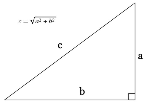 The Pythagorean theorem relates the sides of a right triangle to one another