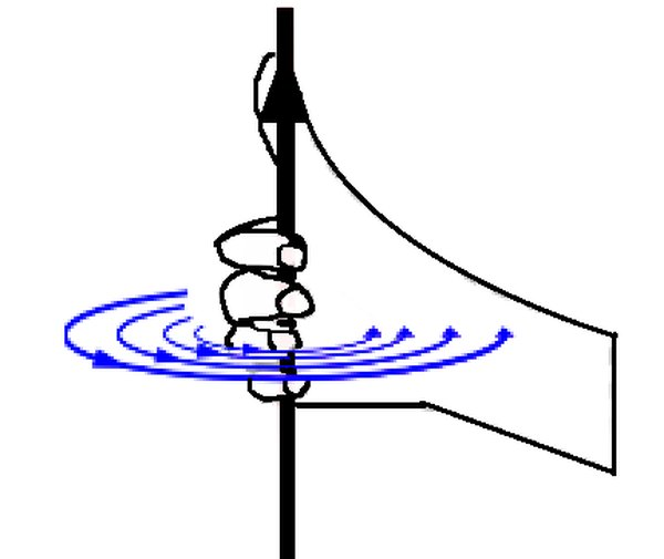 The right-hand rule means if you curl your fingers in the direction of a wire's current (shown by the blue arrows), the direction of the magnetic field is the direction your thumb points.
