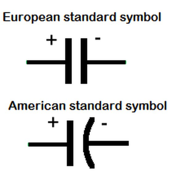 The European and American symbol for a capacitor