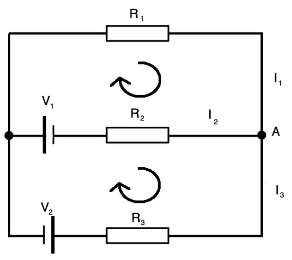 Kirchhoff's laws apply to this circuit to determine how voltage and current vary throughout.