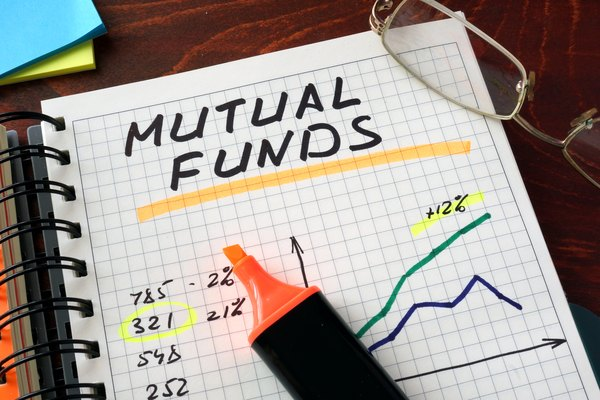 The Tax Consequences of Mutual Funds Not in an IRA