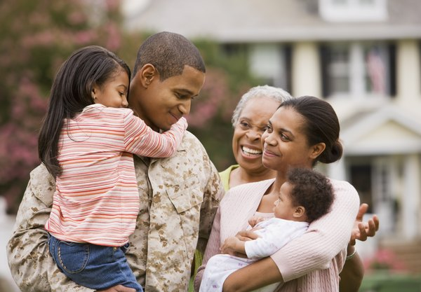 Social Security Benefits & Military Retirement Pay