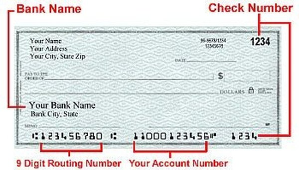 how to choose a bank or credit union