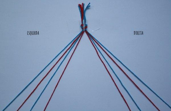 Separe os fios em dois grupos de quatro