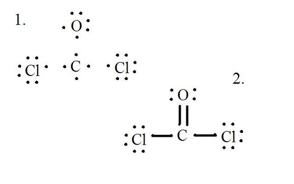 Electron Dot Diagram Definition.How To Calculate The Formal Charge Of Cocl2