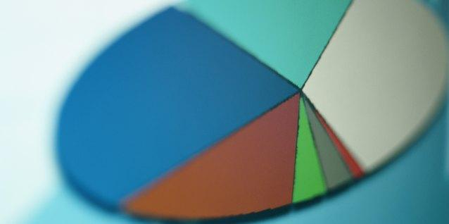 ¿Cómo calcular la cuota de mercado de una empresa?