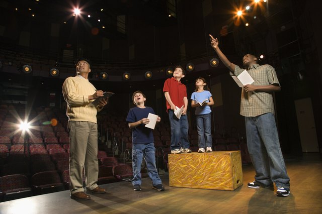 Skit for Kids on Black History (with Pictures) | eHow