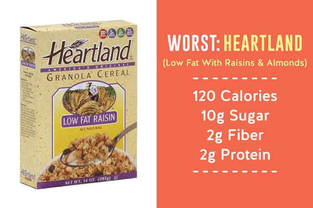 Heartland Low Fat Raisin granola