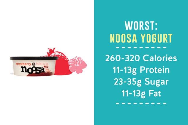 Noosa Yogurt