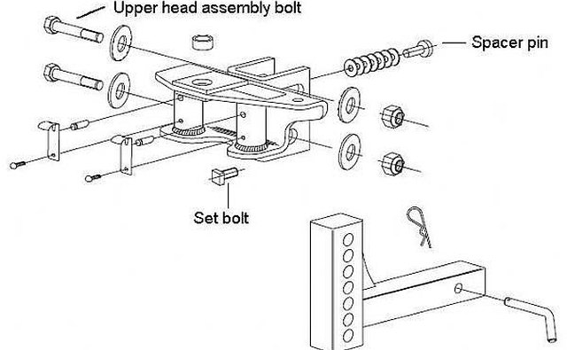 Exploded view of hitch head assembly