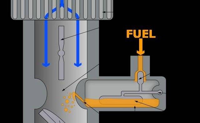 How a 2-Stroke Carburetor Works   It Still Runs
