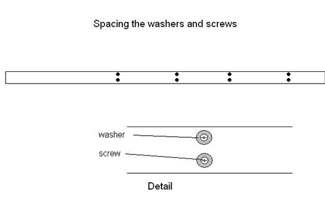 Positioning the screws and washers