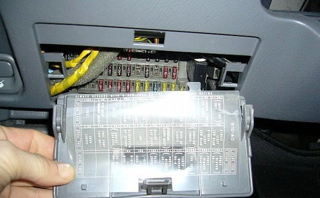 How To Check Fuse Box In Car : How to test a fuse box wiring diagram images