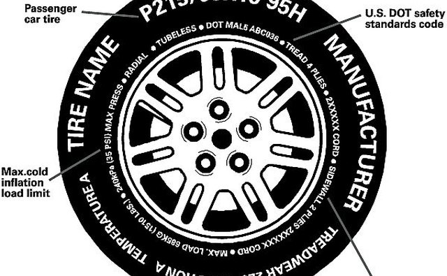 Tire Information
