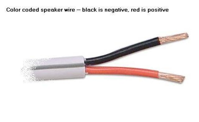 Color-coded speaker wires