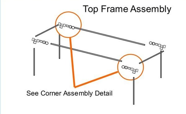 General layout of a canopy frame
