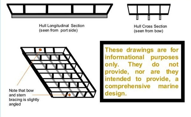 Generalized Hull Structure for a Houseboat