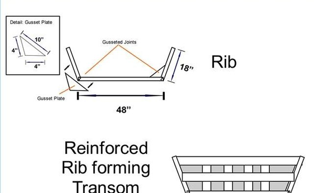 General layout of ribs and transom.