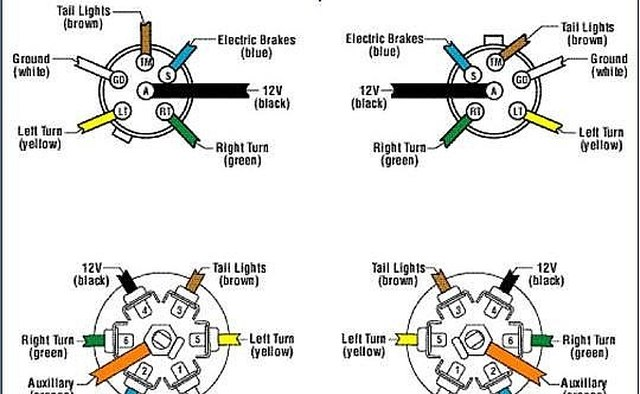chevrolet wiring   7 pin trailer plug wiring diagram for