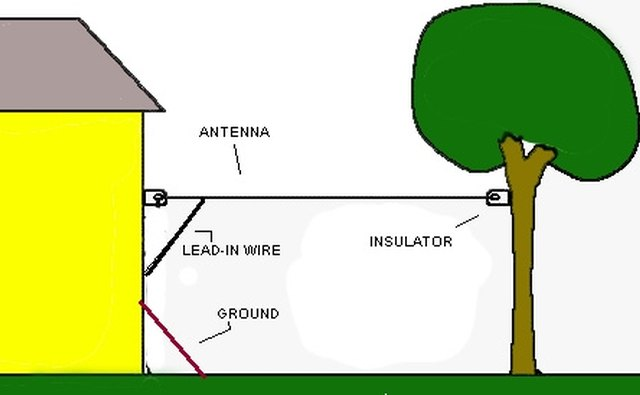 A Basic Longwire Shortwave Antenna