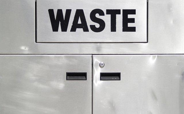 Eliminate waste.