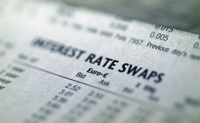 Derivatives and rate swaps give mortgage banks flexibility.